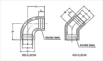 Forged_Elbow_1
