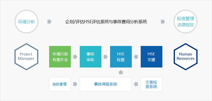 en_manage_china